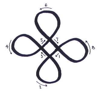 spiritual healing symbols